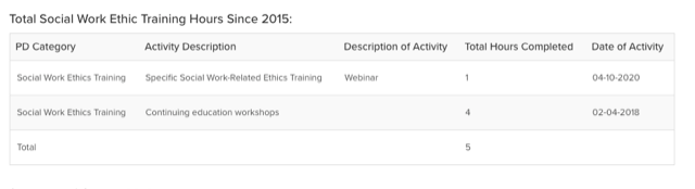 Screenshot of member profile: Total Social Work Ethics Training Hours Since 2015. Table lists activities and dates, and total hours.